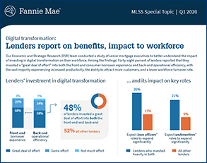 Lenders report on benefits, impact to workforce