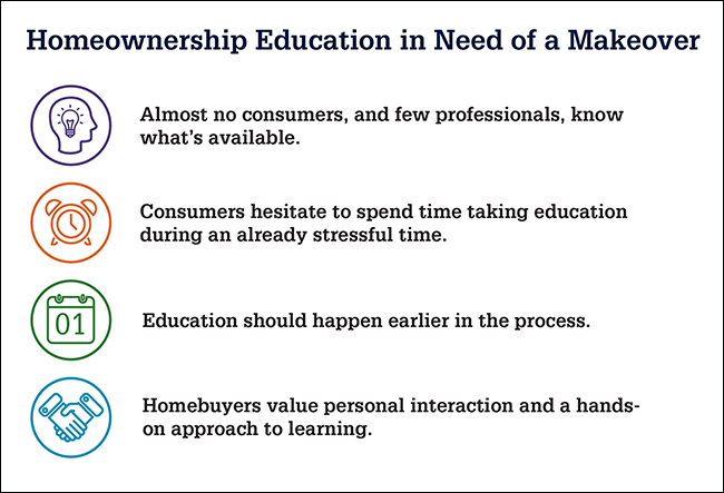 Homeownership Education in Need of a Makeover